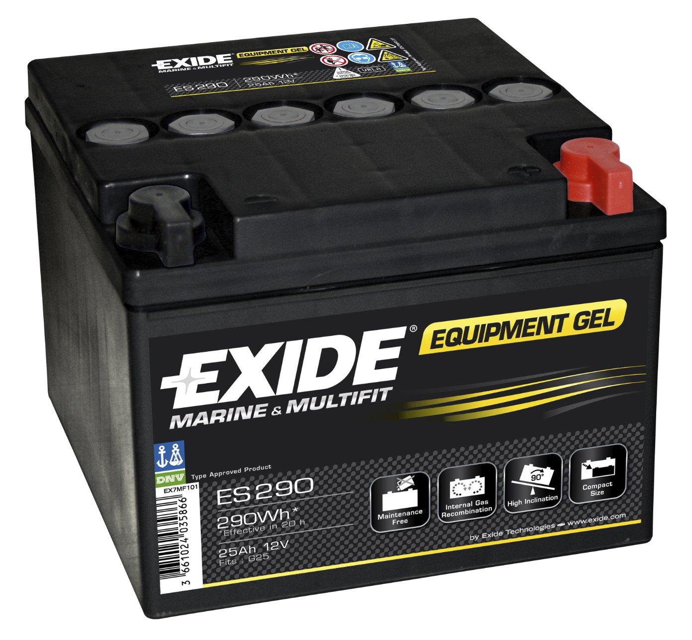 Batéria Exide Gel ES290 NPC 24Ah 25Ah Wroclaw