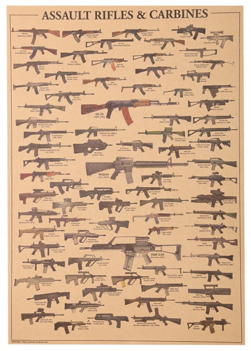 Plakat Wojskowy Militarny Broń Karabiny 42x57cm 7260597792