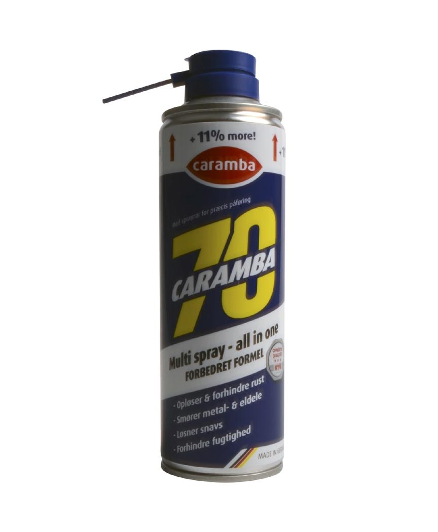 CARAMBA 70 preparat wielofunkcyjny: zawiasy, śruby