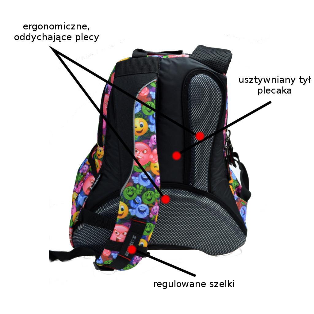 a14126a8aca35 Plecak STARTER młodzieżowy SZKOLNY EMOTKI MARKOWY 7404795456 ...