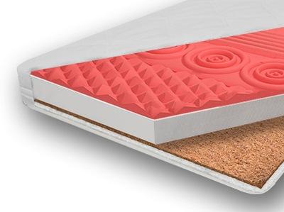 Klimatizácia matrac na posteľ 140x70x11cm KOKOSOVÝ OBLASTIACH